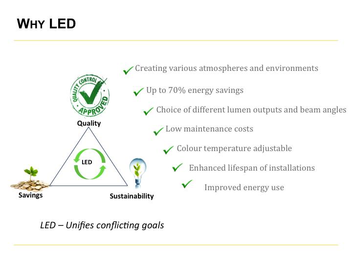 Why LED